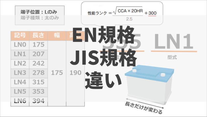 アイキャッチ_バッテリーのEN規格JIS規格違い