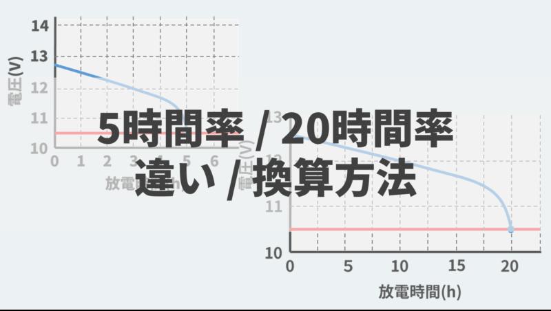アイキャッチ_5時間率-20時間率の違い、換算方法