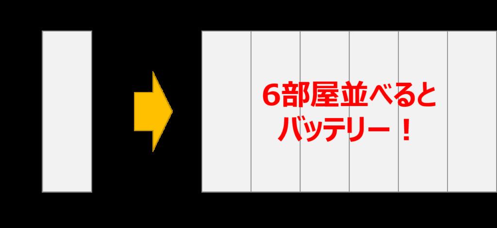 6セル12Vの説明図