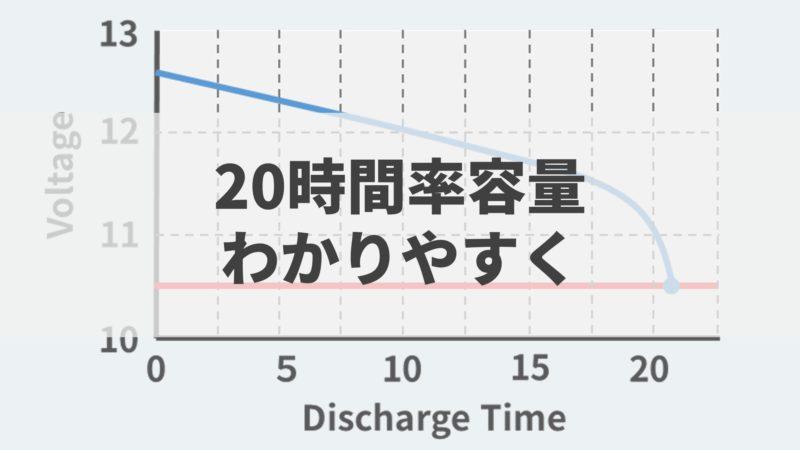アイキャッチ_20時間率容量わかりやすく
