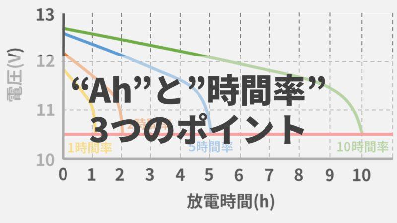 アイキャッチ_Ahと時間率を理解する3つのポイント