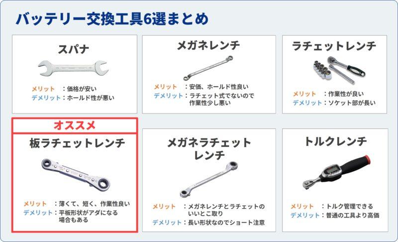 バッテリー交換工具6選まとめ